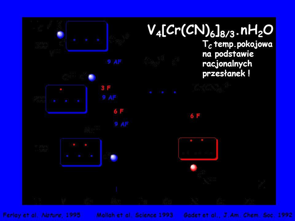 V4[Cr(CN)6]8/3.nH2O TC temp.pokojowa na podstawie